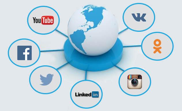 Каналы продвижения бизнеса в Интернете